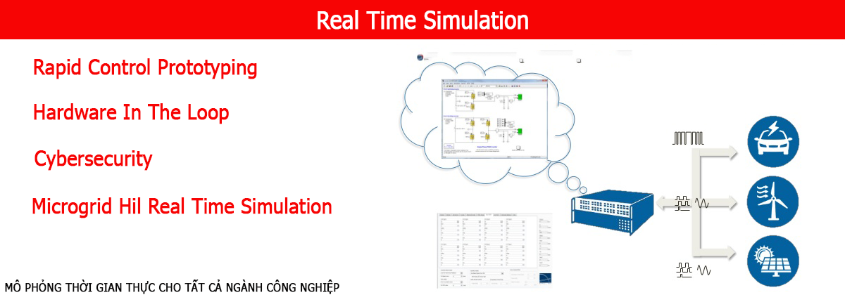 Real Time Simulation